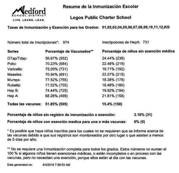 Spanish-immunizations-600x581
